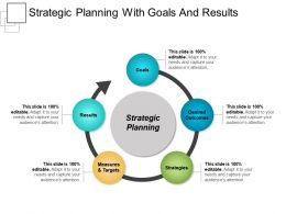 Strategic Planning With Goals And Results