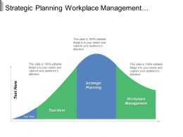 Strategic Planning Workplace Management Leadership Succession Plan Performance Appraisal Cpb