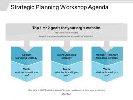 Strategic Planning Workshop Agenda Powerpoint Slide