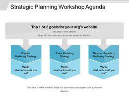 Strategic Planning Workshop Agenda Powerpoint Slide