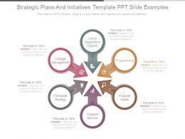 Strategic Plans And Initiatives Template Ppt Slide Examples