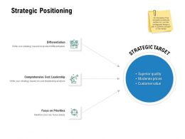 Strategic Positioning Comprehensive Cost Leadership Ppt Powerpoint Presentation Inspiration