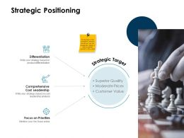 Strategic Positioning Comprehensive Ppt Powerpoint Presentation File