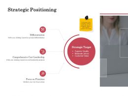 Strategic Positioning Leadership Ppt Powerpoint Presentation File