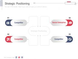 Strategic Positioning New Service Initiation Plan Ppt Rules