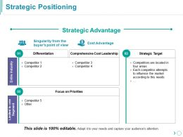 Strategic Positioning Powerpoint Guide
