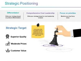 Strategic Positioning Powerpoint Slide Deck