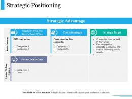Strategic Positioning Powerpoint Slide Designs