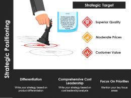 Strategic Positioning Powerpoint Slide Presentation Guidelines