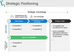 Strategic Positioning Ppt Background Template
