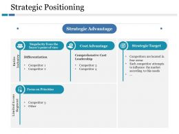 Strategic Positioning Ppt Icon Files