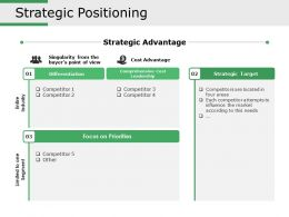 Strategic Positioning Ppt Infographic Template