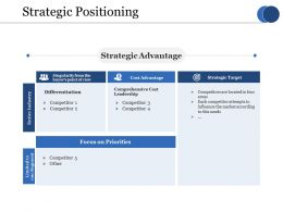 Strategic Positioning Ppt Layouts Layout Ideas