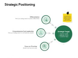 Strategic Positioning Ppt Powerpoint Presentation Inspiration Styles