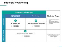 Strategic Positioning Ppt Professional Ideas