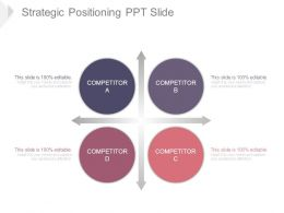 Strategic Positioning Ppt Slide