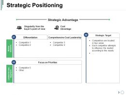 Strategic Positioning Ppt Templates