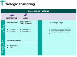 Strategic Positioning Ppt Visual Aids Pictures