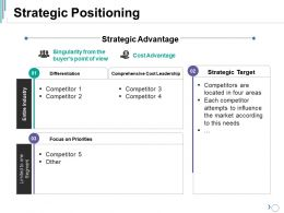 Strategic Positioning Ppt Visual Aids Styles