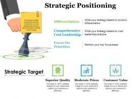 Strategic Positioning Presentation Layouts