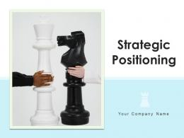 Strategic Positioning Product Planning Growth Prospects Marketing Management