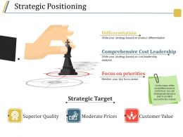 Strategic Positioning Sample Ppt Files