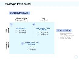 Strategic Positioning Slide Leadership Ppt Powerpoint Portfolio Ideas