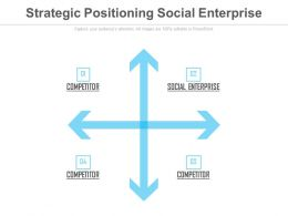 Strategic Positioning Social Enterprise Ppt Slides