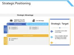 Strategic Positioning Strategic Advantage Ppt Powerpoint Presentation Gallery Slide