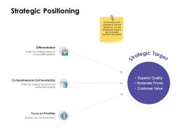 Strategic Positioning Target Ppt Powerpoint Presentation Gallery Elements