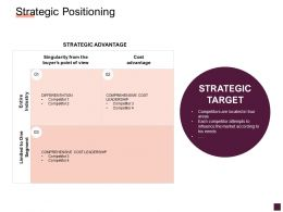 Strategic Positioning Target Ppt Powerpoint Presentation Portfolio Guide