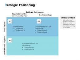 Strategic Positioning Target Ppt Powerpoint Presentation Professional Introduction