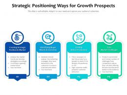 Strategic Positioning Ways For Growth Prospects
