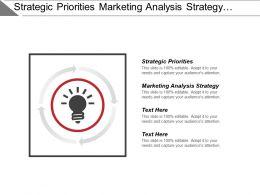 Strategic Priorities Marketing Analysis Strategy Historical Trend Analysis