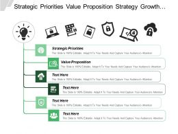 Strategic Priorities Value Proposition Strategy Growth Marketing Partnership