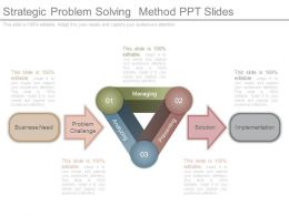 Strategic Problem Solving Method Ppt Slides