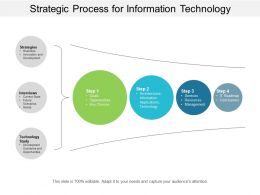 Strategic Process For Information Technology