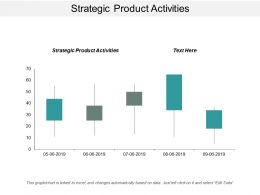Strategic Product Activities Ppt Powerpoint Presentation Gallery Graphics Pictures Cpb