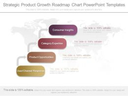 Strategic Product Growth Roadmap Chart Powerpoint Templates