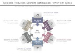 Strategic Production Sourcing Optimization Powerpoint Slides