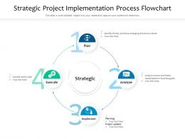 Strategic Project Implementation Process Flowchart