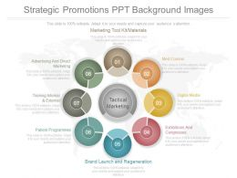 Strategic Promotions Ppt Background Images