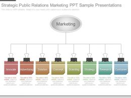 Strategic Public Relations Marketing Ppt Sample Presentations