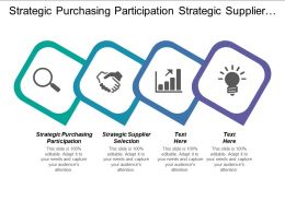 Strategic Purchasing Participation Strategic Supplier Selection Functions Management