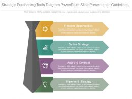 Strategic Purchasing Tools Diagram Powerpoint Slide Presentation Guidelines