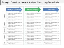 Strategic Questions Internal Analysis Short Long Term Goals