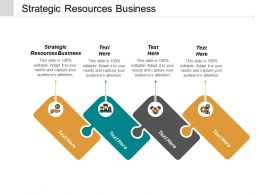 Strategic Resources Business Ppt Powerpoint Presentation Inspiration Example Topics Cpb