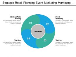 Strategic Retail Planning Event Marketing Marketing Planning Services Marketing Cpb