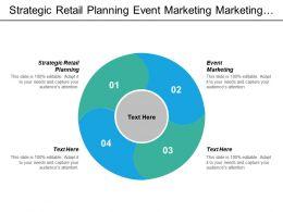 Strategic Retail Planning Event Marketing Marketing Planning Services Marketing Cpb