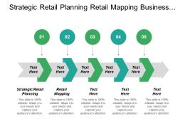 Strategic Retail Planning Retail Mapping Business Leadership Management Cpb